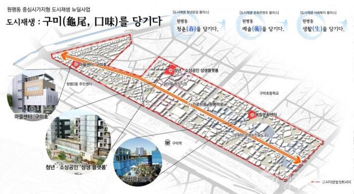 05_원평동 도시재생뉴딜사업_사업구상도.jpg