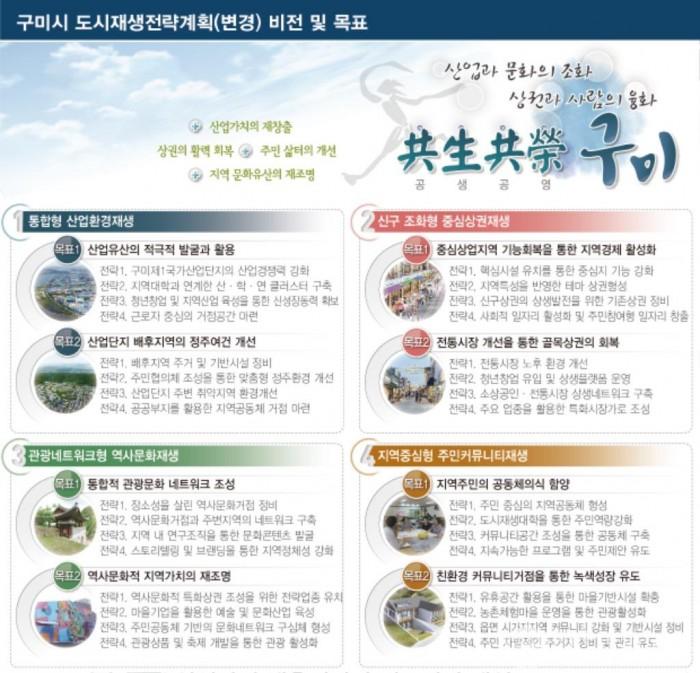 02_구미시 도시재생전략계획변경_비전및목표.jpg