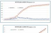 대구광역시 코로나19 발생현황 (03월 24일).JPG
