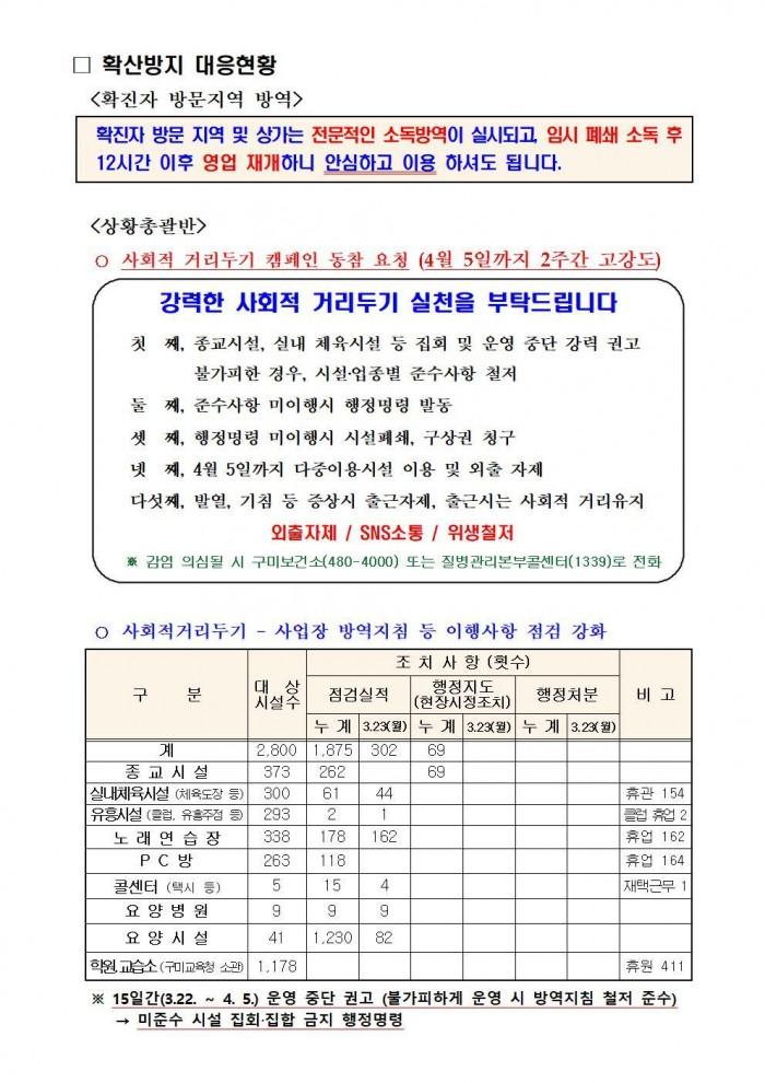 (0324)코로나19 구미현황(언론제공)006.jpg
